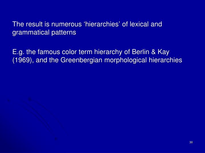 The result is numerous 'hierarchies' of lexical and grammatical patterns