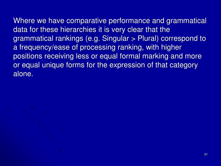 Where we have comparative performance and grammatical data for these hierarchies it is very clear that the grammatical rankings (e.g. Singular > Plural) correspond to a frequency/ease of processing ranking, with higher positions receiving less or equal formal marking and more or equal unique forms for the expression of that category alone.