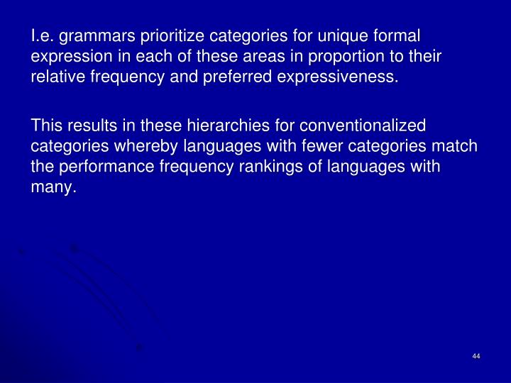 I.e. grammars prioritize categories for unique formal expression in each of these areas in proportion to their relative frequency and preferred expressiveness.