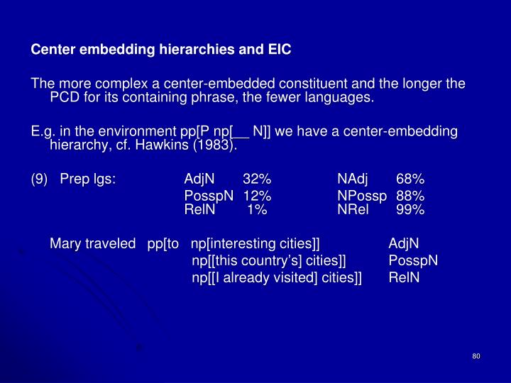 Center embedding hierarchies and EIC