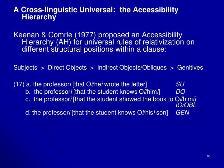 A Cross-linguistic Universal:  the Accessibility Hierarchy