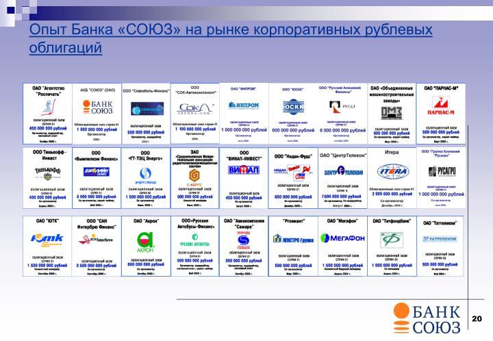 Опыт Банка «СОЮЗ» на рынке корпоративных рублевых облигаций