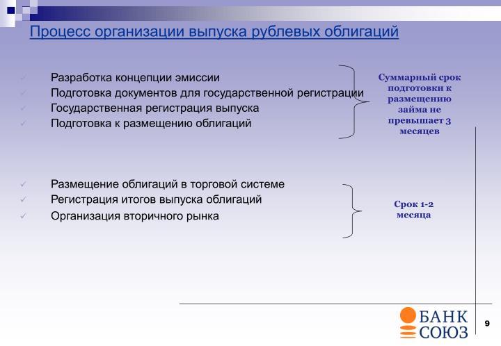 Процесс организации выпуска рублевых облигаций