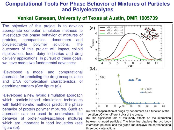 Computational Tools For Phase Behavior of Mixtures of Particles and Polyelectrolytes