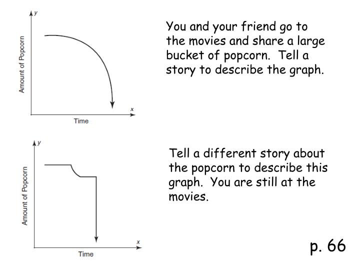 You and your friend go to the movies and share a large bucket of popcorn.  Tell a story to describe the graph.