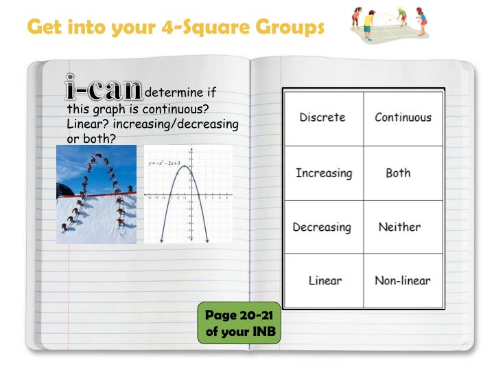Get into your 4-Square Groups