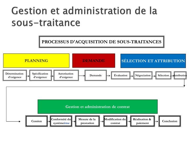 Gestion et administration de la sous-traitance