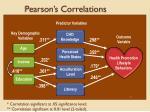 pearson s correlations