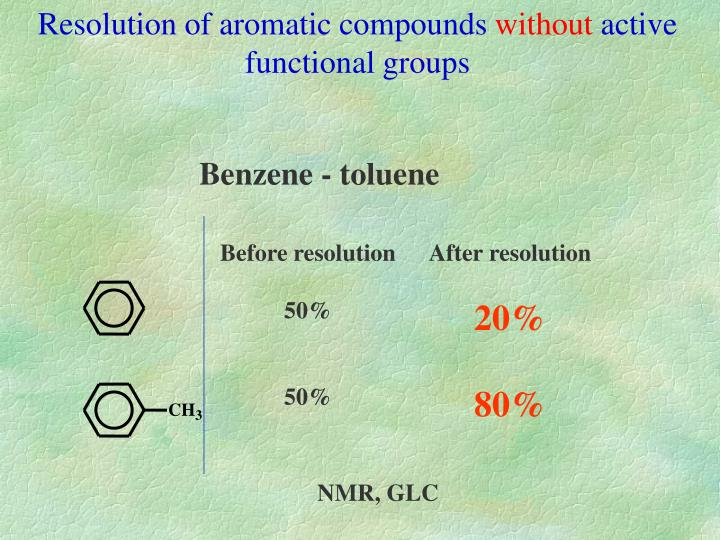 Resolution of aromatic compounds