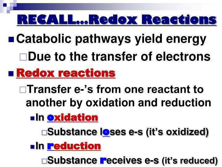 RECALL…Redox Reactions