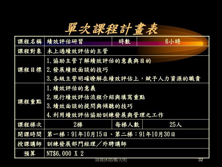 單次課程計畫表
