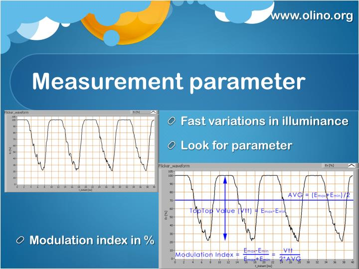 Measurement parameter