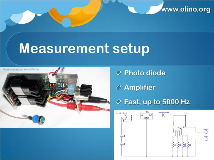 Measurement setup