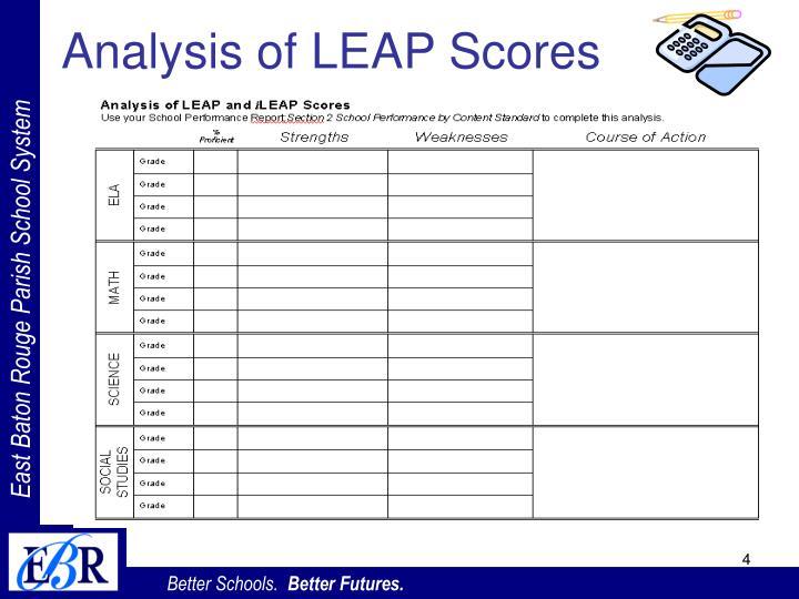 Analysis of LEAP Scores