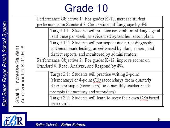 Grade 10