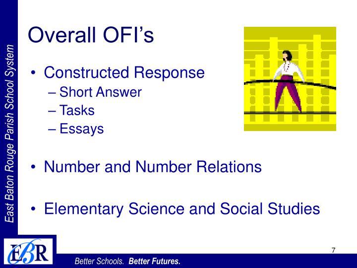 Overall OFI's