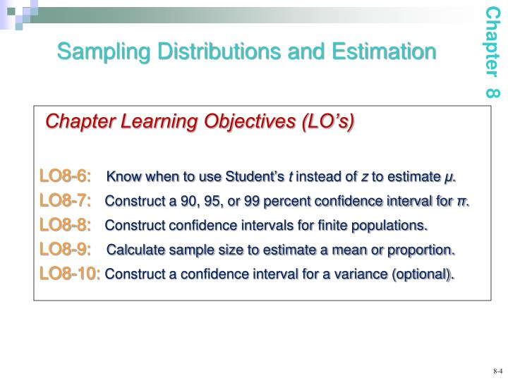 Chapter Learning Objectives (LO's)