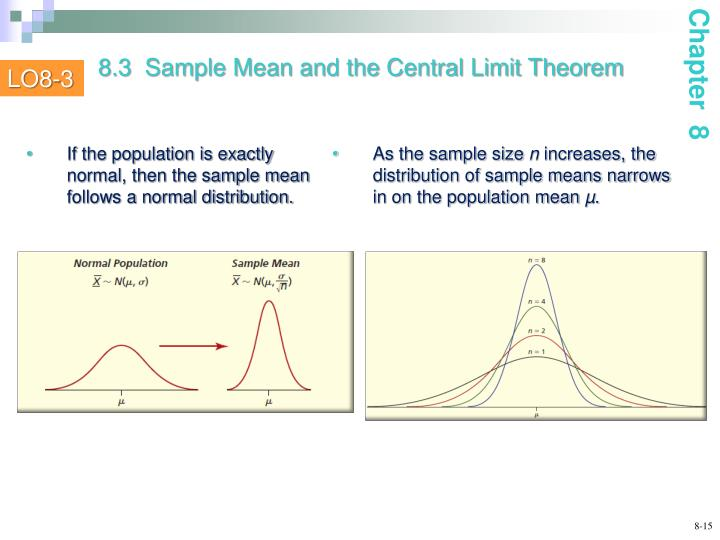8.3  Sample Mean and the Central Limit Theorem