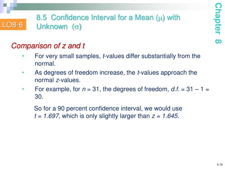 8.5  Confidence Interval for a Mean (