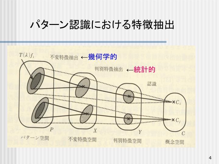 パターン認識における特徴抽出