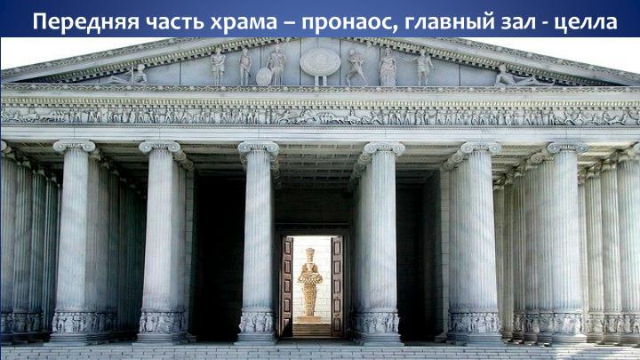 Передняя часть храма –