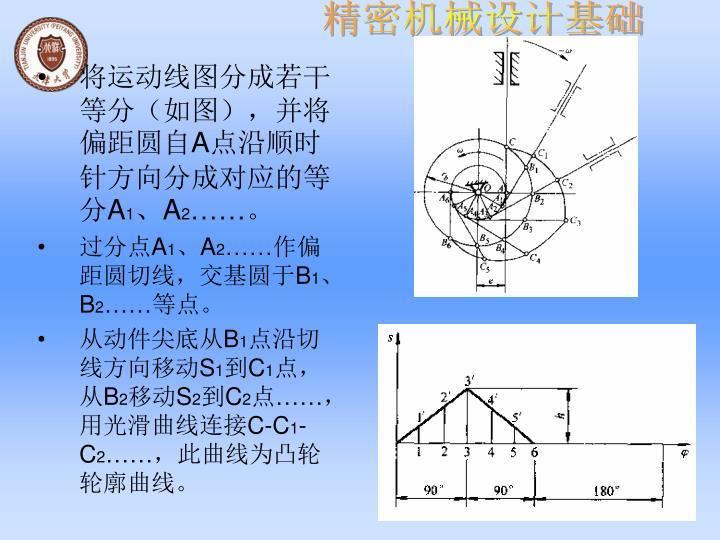 将运动线图分成若干等分(如图),并将偏距圆自