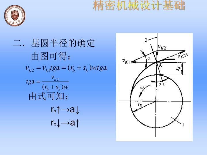 二.基圆半径的确定