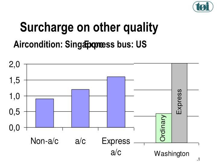 Aircondition: Singapore