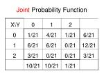 joint probability function