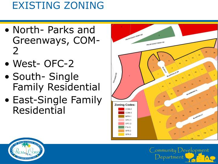 EXISTING ZONING