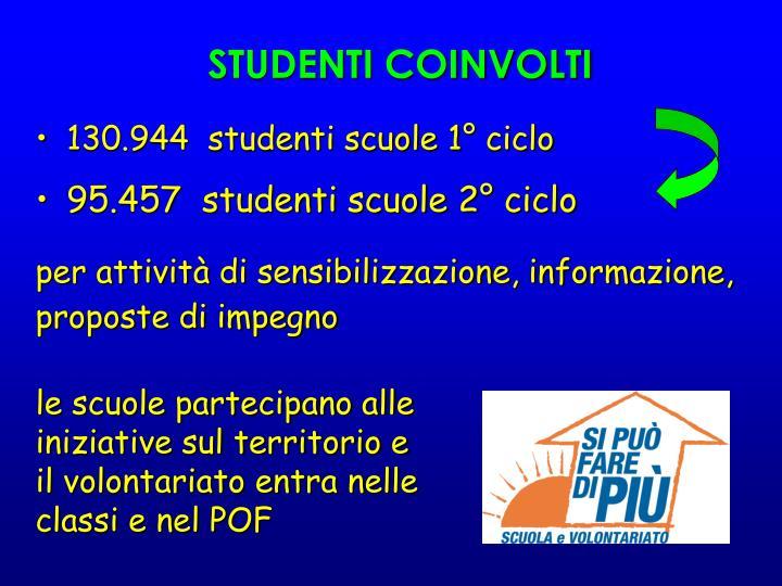 130.944  studenti scuole 1° ciclo