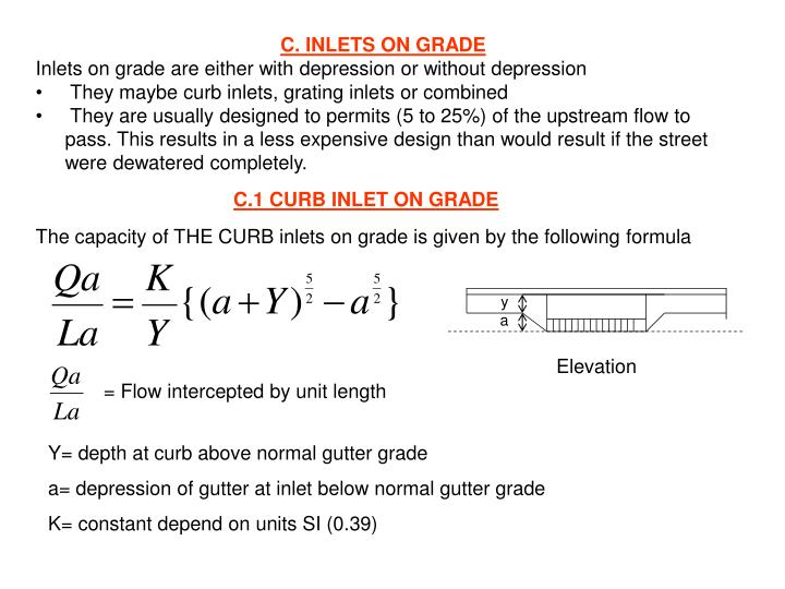 C. INLETS ON GRADE