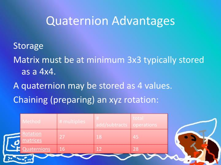 Quaternion Advantages