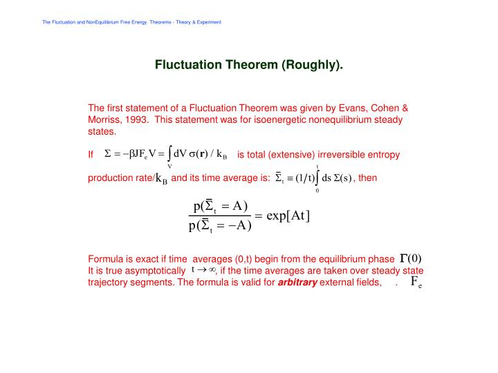 Fluctuation theorem roughly