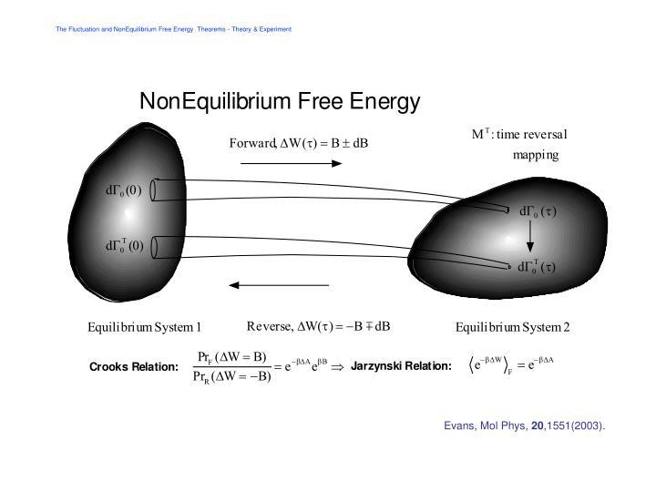 Evans, Mol Phys,