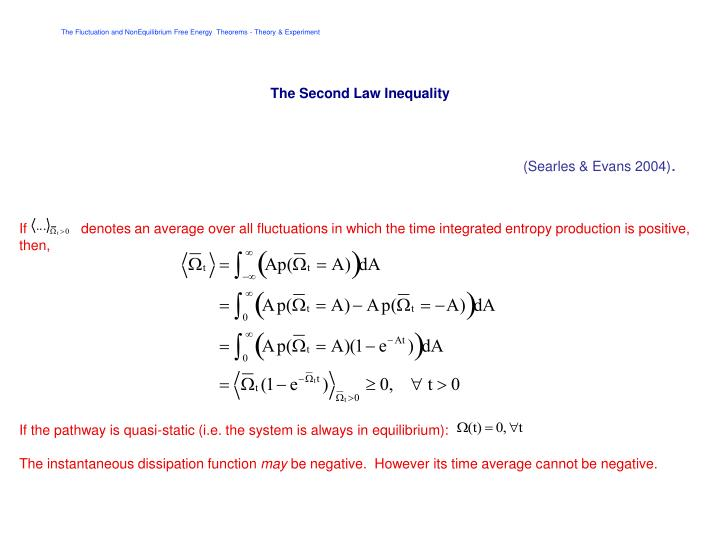 The Second Law Inequality