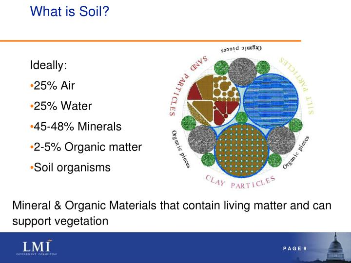 Ppt soil for virginia master gardeners powerpoint for What 5 materials make up soil