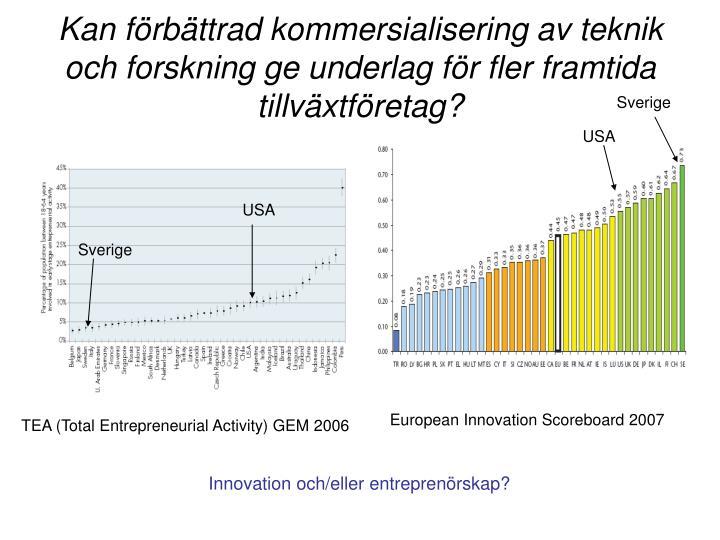 Kan förbättrad kommersialisering av teknik och forskning ge underlag för fler framtida tillväxtföretag?