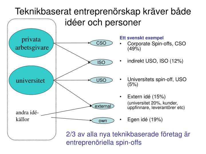 Teknikbaserat entreprenörskap kräver både idéer och personer