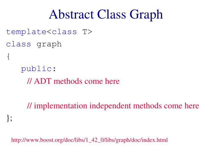 Abstract Class Graph