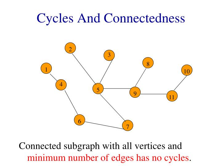 Cycles And Connectedness