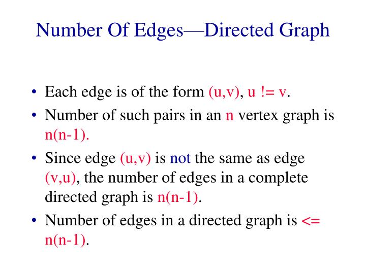 Number Of Edges—Directed Graph