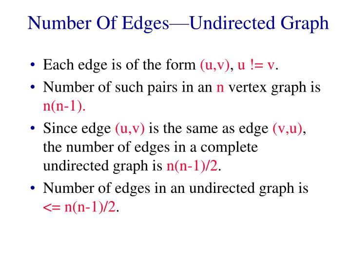Number Of Edges—Undirected Graph