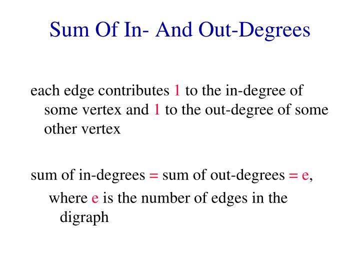 Sum Of In- And Out-Degrees