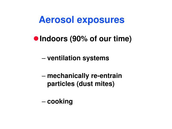 Aerosol exposures