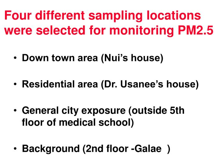 Four different sampling locations were selected for monitoring PM2.5