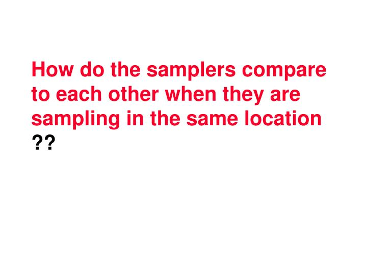 How do the samplers compare to each other when they are sampling in the same location