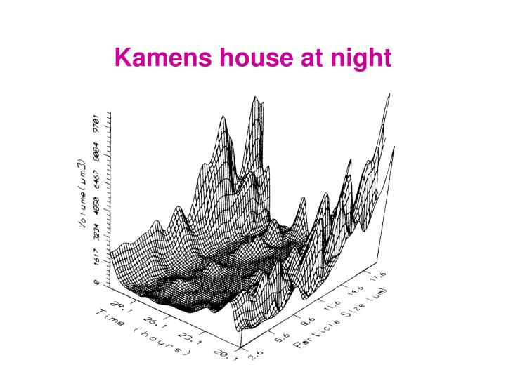 Kamens house at night