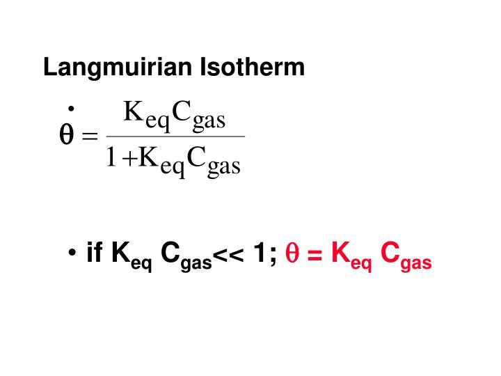 Langmuirian Isotherm