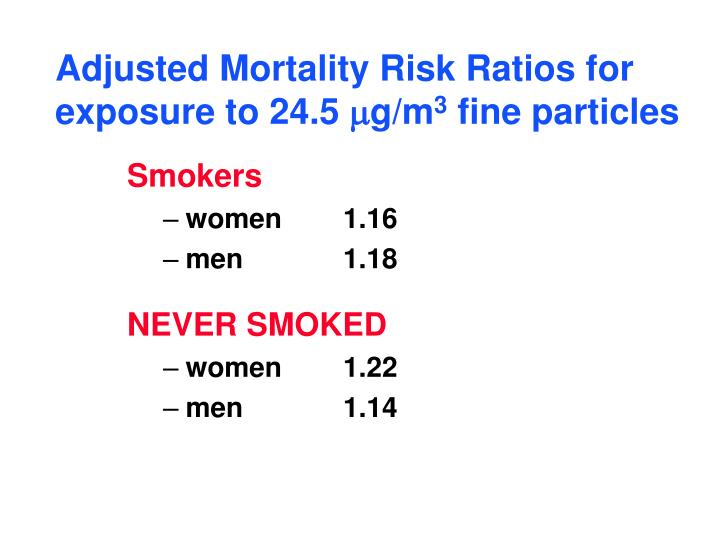 Adjusted Mortality Risk Ratios for exposure to 24.5